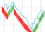 Business Forex Stock Chart Trading  - mohamed_hassan / Pixabay